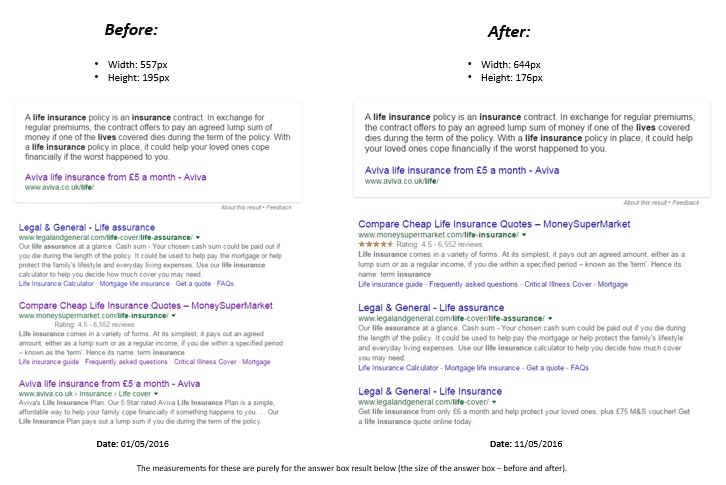 Google Increased the Width of Organic Search Results