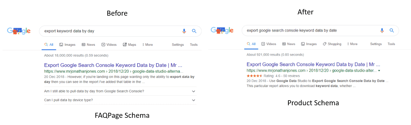 Testing FAQ page mark-up with Product Ratings on Google