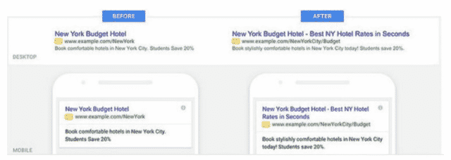 Google Ads SERP Layout Change