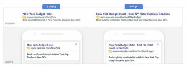 Google Ads SERP Layout Change